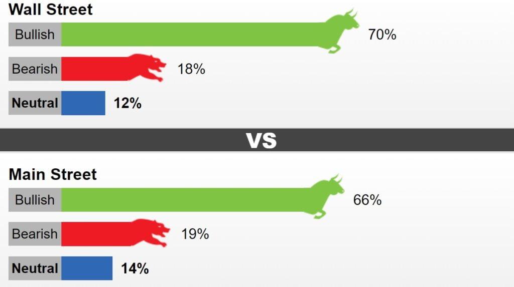 Dự báo giá vàng tuần 6 – 10/7: Tiếp đà tăng khi giới đầu tư hào hứng săn vàng