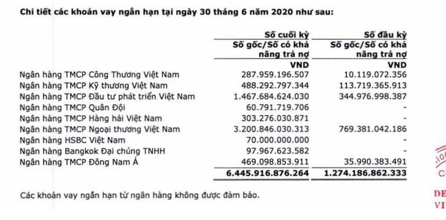 Vietcombank cho Vietnam Airlines vay hơn 8.000 tỷ đồng