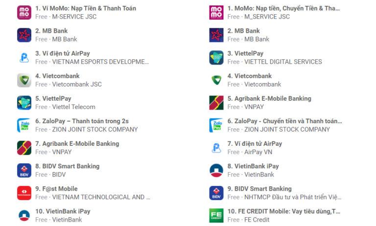 Top 10 ứng dụng tài chính phổ biến tại Việt Nam – Tháng 1/2021