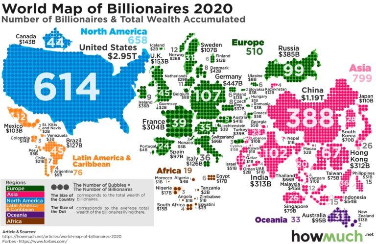 Top 10 quốc gia, lãnh thổ sở hữu nhiều tỷ phú đô la nhất thế giới