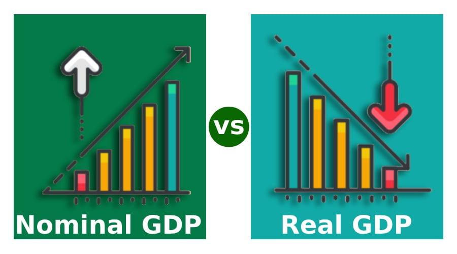 GDP - Tổng sản phẩm quốc nội là gì?